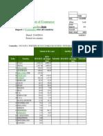 Pasta Imports Data