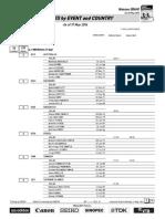 IAAF World Relays 2014