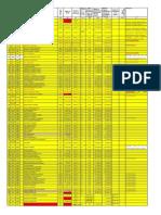 Seniority List of Inspector as on 30.09.2014