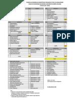 Sebaran-Mata-Kuliah-pkk-20131-revisi-19-agut