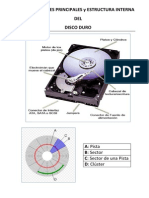 Componentes Principales y Estructura Interna