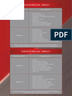 IDAT Malla Computación Módulos I II II1