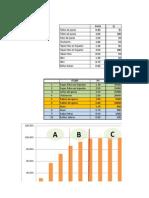 Analisis Ab y Pq