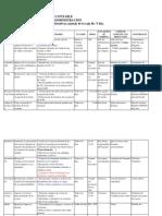 Manual de funciones.xls