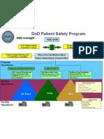 Org Chart 122007