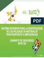 NFPA704 Version 2012