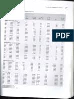 Dados Do Freon