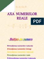 Axa Numerelor