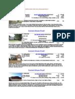 The very Best Huntsville Alabama Real estate for sale