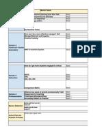 Cycle 6-Johnson Billings Kerwin Scorecards