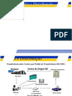 Apresentação SAP SD