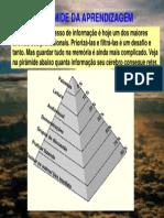 Pirâmide Da Aprendizagem