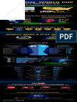 The Social World Cup-Infographic from GroupM Next