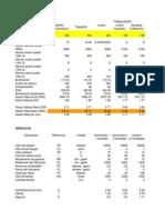 Costos Unitarios TRAB FINAL