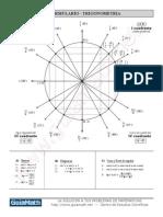 Formulario de Identidades Trigonometricas