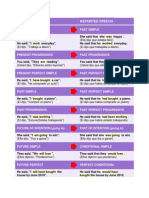 DIRECT AND INDIRECT SPEECH.pdf