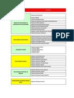Daftar Panduan ARS