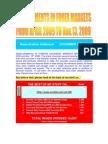 Forex Markets Developments-VRK100-Apr. 1st to Nov.13th, 2009-14112009
