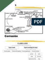 Clase de Corrosión