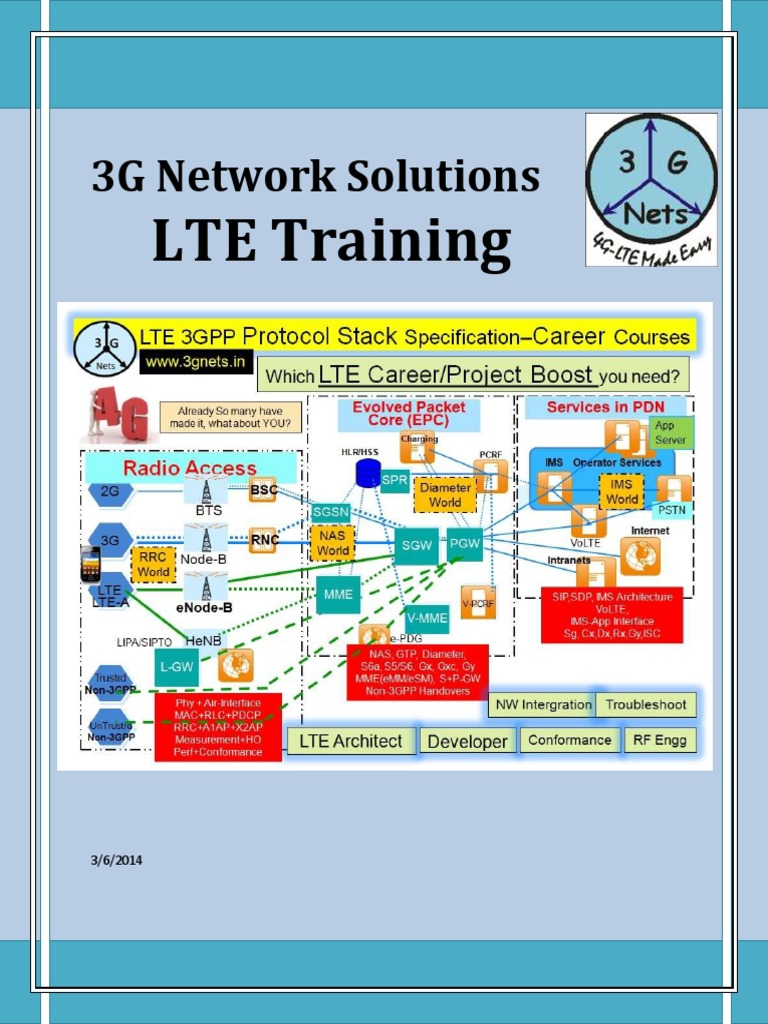 Lte training from 3gnets ultimate expertise ip multimedia lte training from 3gnets ultimate expertise ip multimedia subsystem session initiation protocol baditri Gallery
