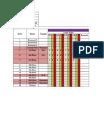 Plumbing Core Cutting Details