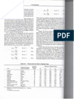 Yield Rates - SFPE- Fpe Handbook Table 2-5.2 and 2-5.2
