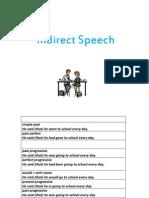 Indirectspeech(New)