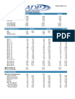 Lamar County Demographics - Fall 2007