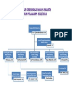 Struktur_2013