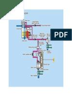 Turbine Plant 03