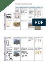 Tabel perbandingan arsitektur zaman mesopotamia, mesir kuno, yunani, romawi, cina, india