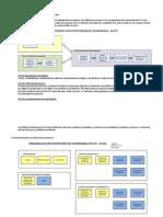 Organização Dos Escritórios de Governança Do DTI (3)