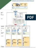 Sps 2013 Design Sample Corporate Portal Path Based Sites