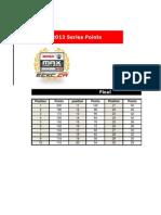 eckc-points-2014-20140521103916