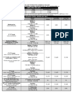 Dues and Tuition Fee Schedule 2014-2015