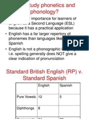 Introduction to Phonetics and Phonology | Phonetics