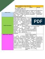 Modelos de Evaluacion Resumen