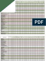 North Jersey Resource Provider Action Matrix