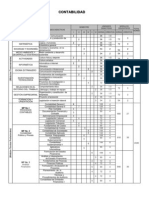 Itinerario Formativo-sistema Modular -2014 (3)