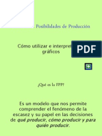 Modelo FPP