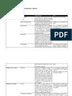 Tarea. Tipos de medidores de flujo volumétrico y másico.