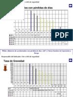 04 - Indices de seguridad.pptx