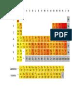 tabla de electronegatividades.docx