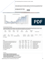 India Foreign Exchange Reserves _ Actual Data _ Forecasts _ Calendar