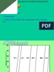 04 Flotation Modifiers