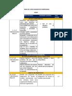 Agenda 1 Del Curso Diagnostico Empresarial 102025-2