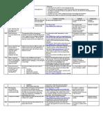 seminar planning and activities 1