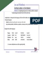m5_reduplicationmetathesis