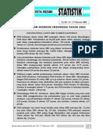 BRS PDB 17peb03