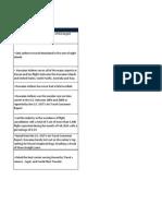 HA SWOT Analysis_updated 15Apr14